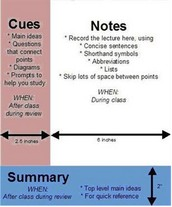 Time Management Skills: INB & Cornell Notes Workshop
