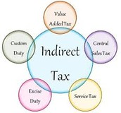 Definition of indirect taxes.