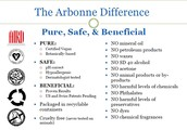 There are so many reasons WHY Arbonne!