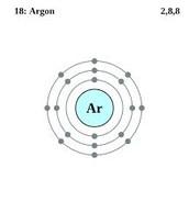 Argon(A)