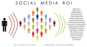 Making Social Media in the Workplace Acceptable