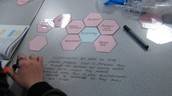 Linking the themes to the Questions