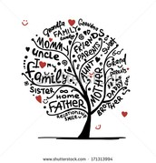 Family Tree of Meanings
