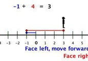 Example for adding integers