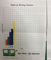 Work on writing stamina chart