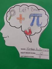 What brain type I am