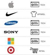 The Top 10 Millennial Brands