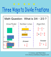 Math- Dividing Fractions