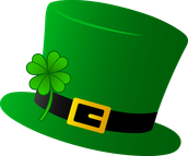 What is Saint Patrick's Day?