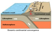 What is The Lithosphere and Why is it Important?