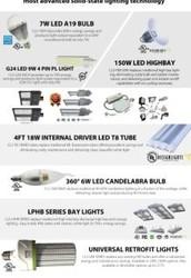Custom LED shoebox lights
