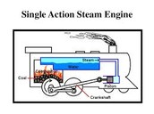 parts of the steam engine