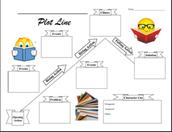 The Plot Line