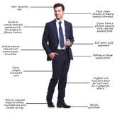 Men's Dress Code