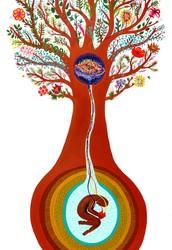 Conocimientos Prácticos Para Desarrollar Tu Potencial y  Promover El Cambio