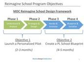 MDC Process