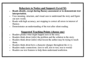 Behaviors and Suggested teaching points for levels in F&P