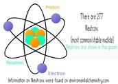 Copernicium Neutron
