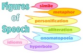 The Different Types of Figurative Language