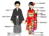 Partes del kimono