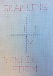 Unit One: Learning Vertex Form