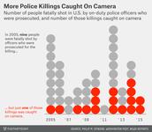 Killings go unseen