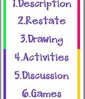Marzano's Six Steps