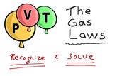 Describing each of the gas laws: