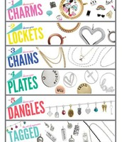 How To Create a Living Locket