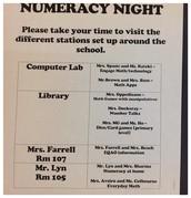 Numeracy Night Agenda