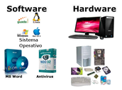 What is a Hardware and a Software?