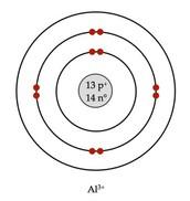 Aluminum ion Bohr Rutherford Diagram