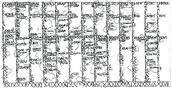 Calendar in Roman time