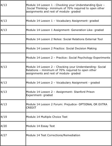 Module 14 Multiple Choice Test