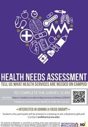 Health Needs Assessment