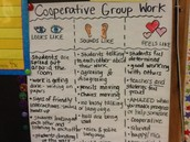 Cooperative Group Work
