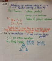 Determining unknown # in Multiplication or Division