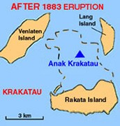 After the Eruption