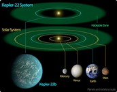 Kepler 22b Compared to Earth's Solar System