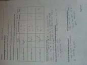 Investigating Factors & Zeroes Worksheet