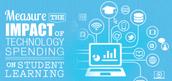 Facilitating 21st Century Learning