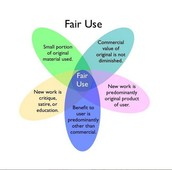 Fair Use in the Classroom