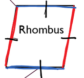 a rhombus has four congruent sides...