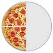 Total amount of pizzas (2/4)