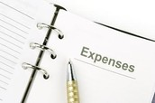 Sales Volume = Monthly Expenses