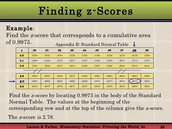 Using Z-Scores and Appendix with Probabilities