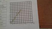 Jumpin' Jacks Graph