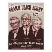1999 Gramm-Leach-Bliley Act