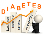 ALL ABOUT DIABETES