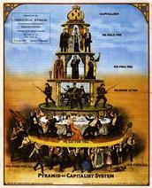 1. מעמד הבורגנות (בעלי עסק) ומעמד הפועלים (פרולטריון).